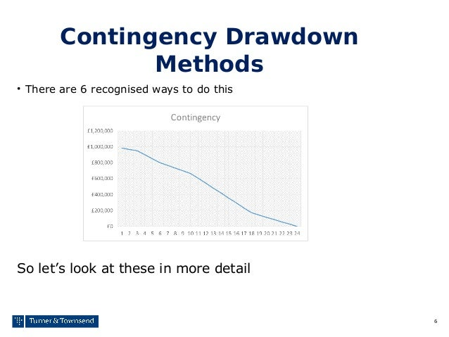 6 Contingency Drawdown Methods • There are 6 recognised ways to do this So let's look at these in more detail