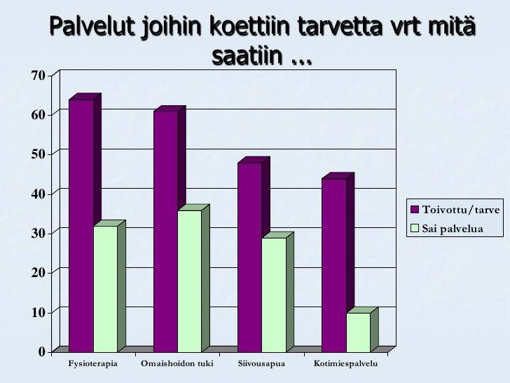Välinejakelu Tampere