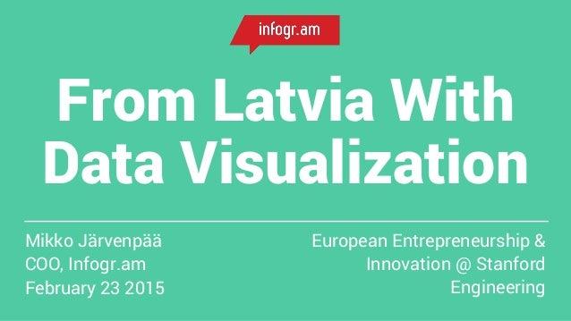 From Latvia With Data Visualization Mikko Järvenpää COO, Infogr.am February 23 2015 European Entrepreneurship & Innovation...