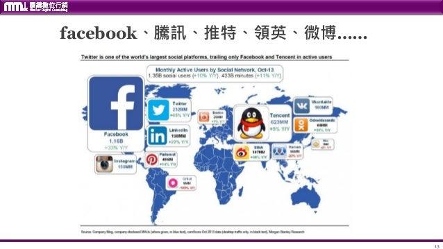 13 facebook、騰訊、推特、領英、微博……