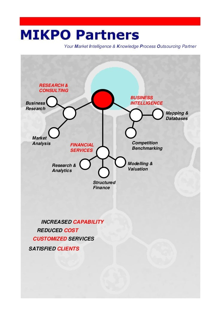 Your Market Intelligence & Knowledge Process Outsourcing Partner     RESEARCH &     CONSULTING                            ...