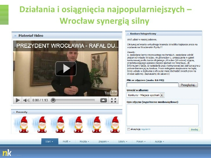 Działania i osiągnięcia najpopularniejszych – Wrocław synergią silny