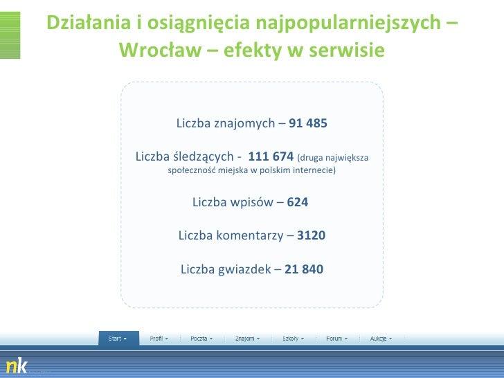 Działania i osiągnięcia najpopularniejszych – Wrocław – efekty w serwisie Liczba znajomych –  91 485 Liczba śledzących -  ...