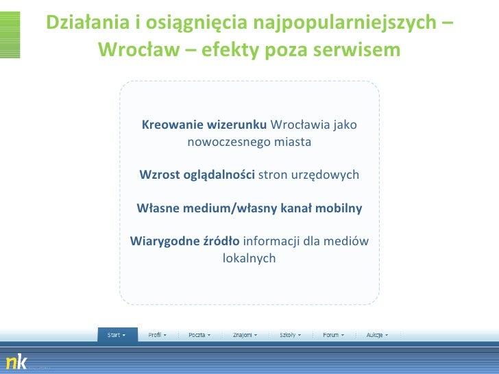 Działania i osiągnięcia najpopularniejszych – Wrocław – efekty poza serwisem Kreowanie wizerunku  Wrocławia jako nowoczesn...