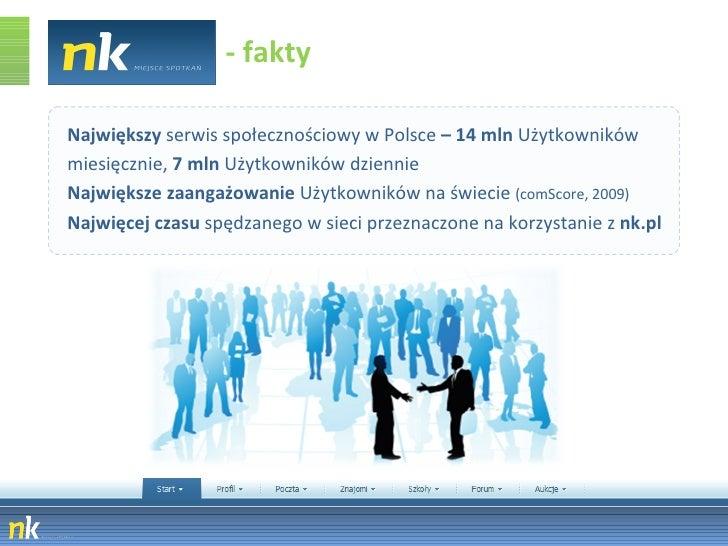 - fakty <ul><li>Największy  serwis społecznościowy w Polsce  – 14 mln  Użytkowników </li></ul><ul><li>miesięcznie,  7 mln ...