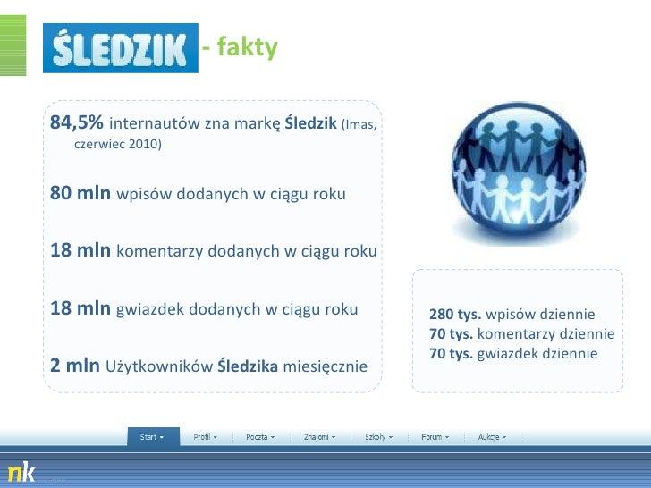 - fakty <ul><li>84,5%  internautów zna markę  Śledzik   (Imas, czerwiec 2010) </li></ul><ul><li>80 mln  wpisów dodanych w ...