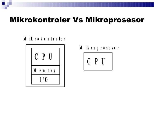 Mikroprosesor Sttc