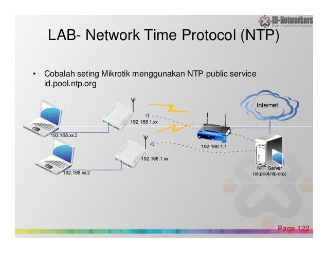LAB- Network Time Protocol (NTP) • Cobalah seting Mikrotik menggunakan NTP public service id.pool.ntp.org Powerpoint Templ...