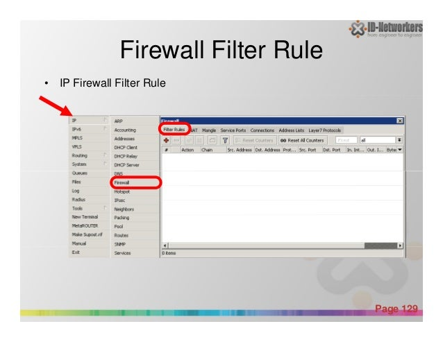 Firewall Filter Rule • IP Firewall Filter Rule Powerpoint Templates Page 129