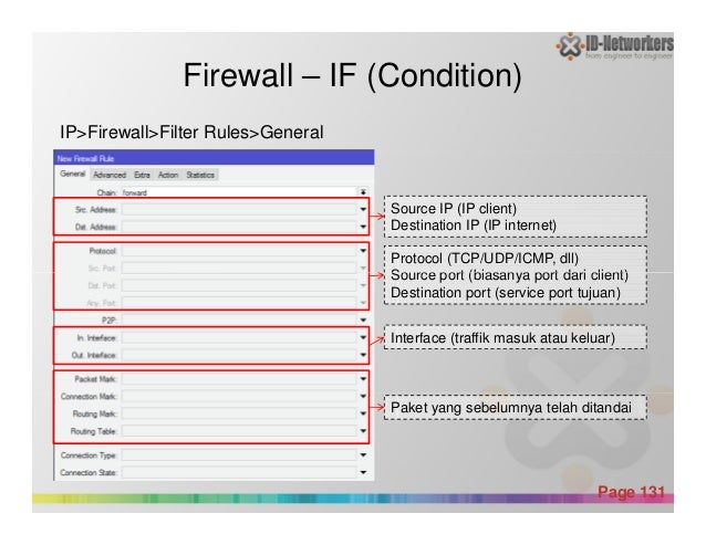 Firewall – IF (Condition) Source IP (IP client) Destination IP (IP internet) Protocol (TCP/UDP/ICMP, dll) Source port (bia...