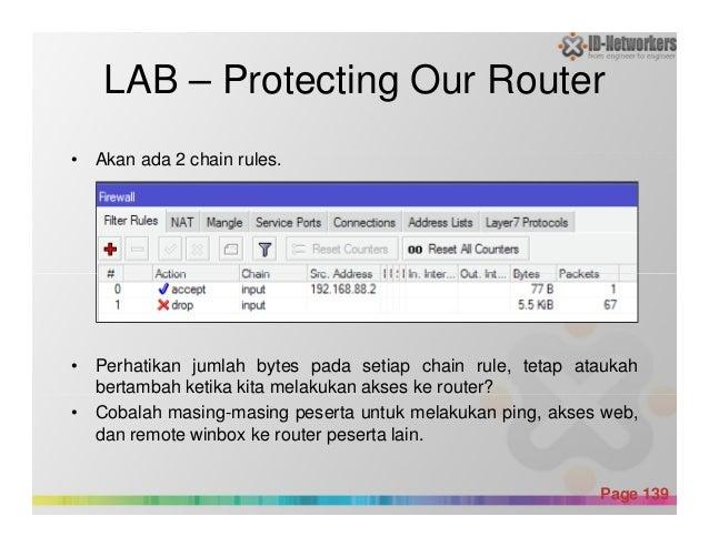 LAB – Protecting Our Router • Akan ada 2 chain rules. Powerpoint Templates Page 139 • Perhatikan jumlah bytes pada setiap ...