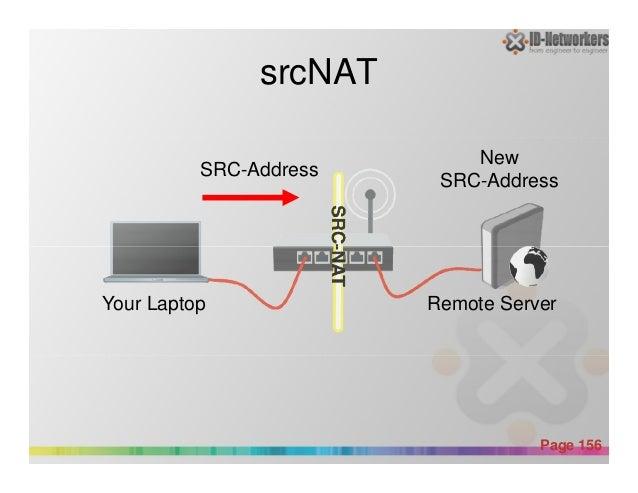 srcNAT SRC-Address New SRC-Address Powerpoint Templates Page 156 Your Laptop Remote Server