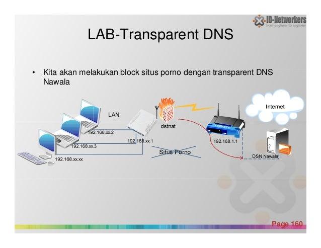 LAB-Transparent DNS • Kita akan melakukan block situs porno dengan transparent DNS Nawala Powerpoint Templates Page 160