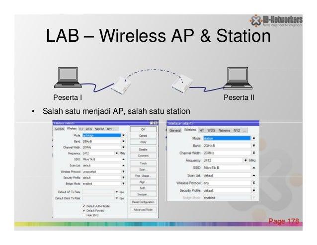 LAB – Wireless AP & Station • Salah satu menjadi AP, salah satu station Peserta I Peserta II Powerpoint Templates Page 178