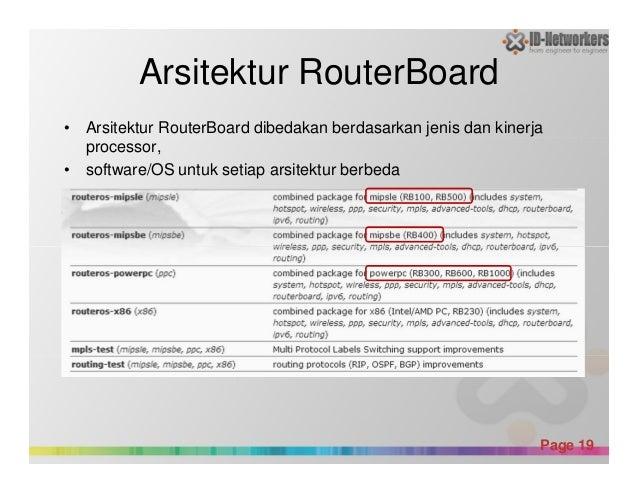 Arsitektur RouterBoard • Arsitektur RouterBoard dibedakan berdasarkan jenis dan kinerja processor, • software/OS untuk set...