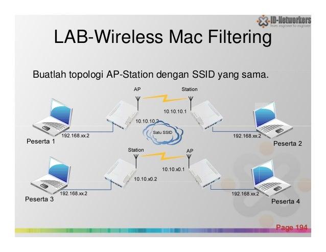 LAB-Wireless Mac Filtering Buatlah topologi AP-Station dengan SSID yang sama. Powerpoint Templates Page 194