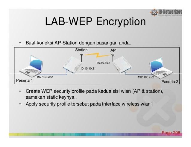 LAB-WEP Encryption • Buat koneksi AP-Station dengan pasangan anda. Powerpoint Templates Page 206 • Create WEP security pro...