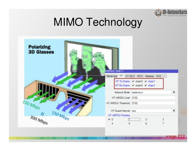 MIMO Technology Powerpoint Templates Page 212