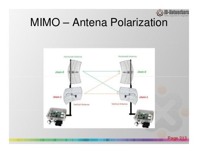 MIMO – Antena Polarization Powerpoint Templates Page 213