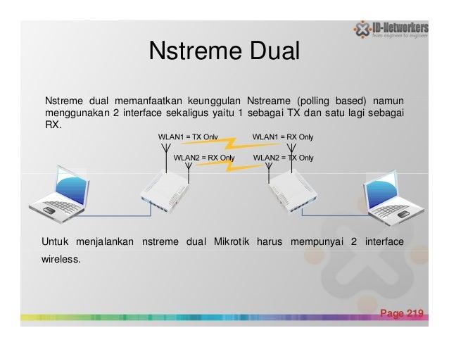Nstreme Dual Nstreme dual memanfaatkan keunggulan Nstreame (polling based) namun menggunakan 2 interface sekaligus yaitu 1...