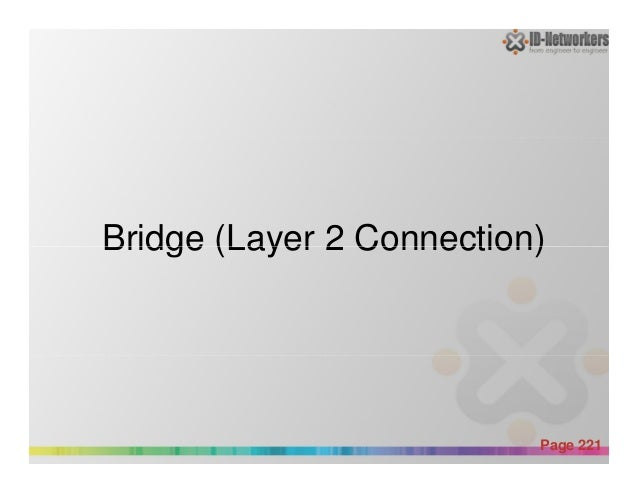 Bridge (Layer 2 Connection) Powerpoint Templates Page 221 Bridge (Layer 2 Connection)