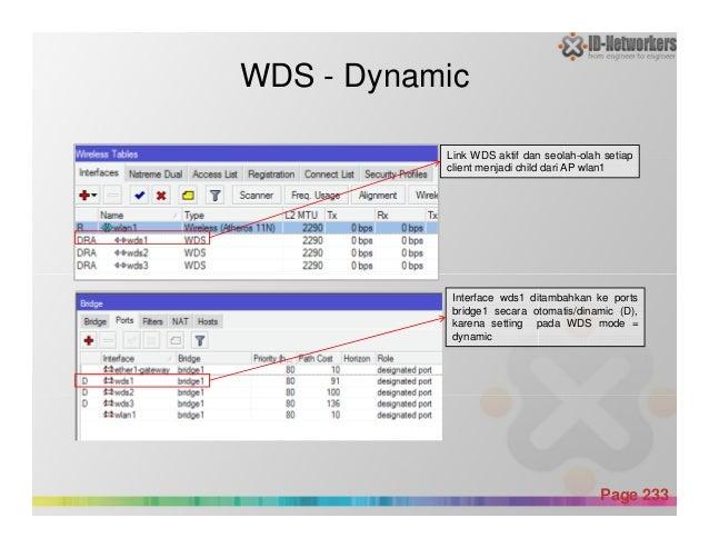 WDS - Dynamic Link WDS aktif dan seolah-olah setiap client menjadi child dari AP wlan1 Powerpoint Templates Page 233 Inter...
