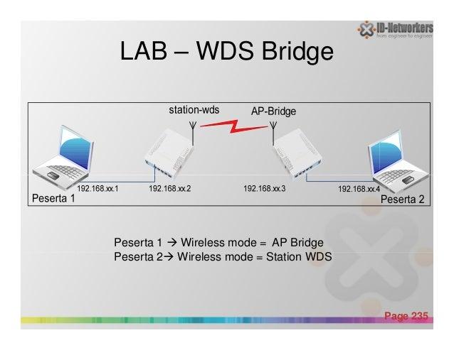 LAB – WDS Bridge Powerpoint Templates Page 235 Peserta 1 Wireless mode = AP Bridge Peserta 2 Wireless mode = Station WDS