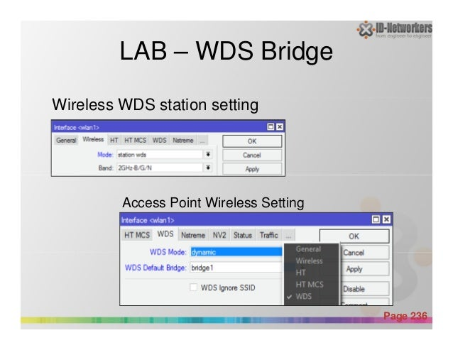 LAB – WDS Bridge Wireless WDS station setting Powerpoint Templates Page 236 Access Point Wireless Setting