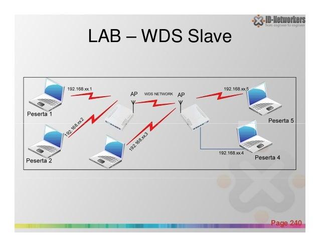 LAB – WDS Slave 8.xx.2 Powerpoint Templates Page 240 192.168.xx.3 192.168.xx