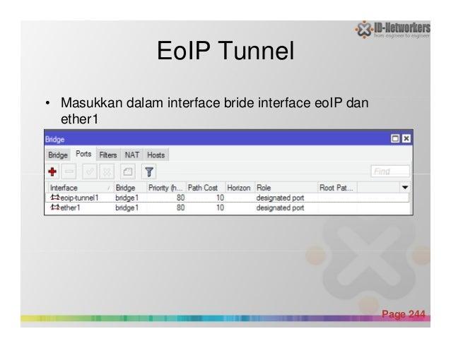 EoIP Tunnel • Masukkan dalam interface bride interface eoIP dan ether1 Powerpoint Templates Page 244