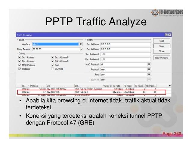 PPTP Traffic Analyze Powerpoint Templates Page 260 • Apabila kita browsing di internet tidak, traffik aktual tidak terdete...