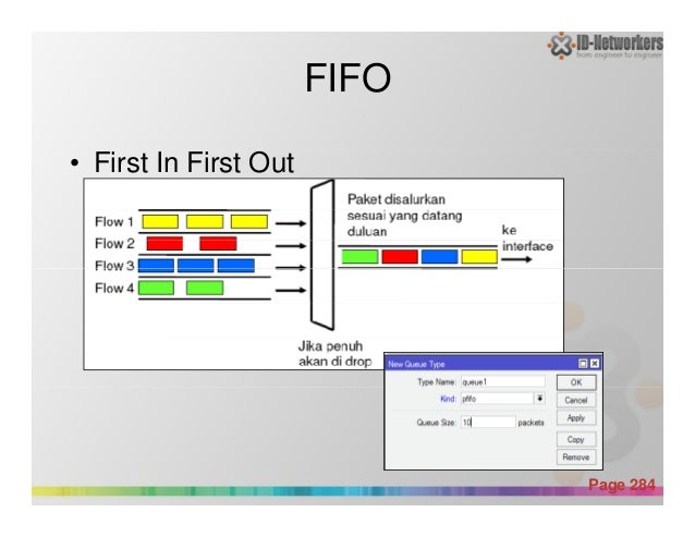 FIFO • First In First Out Powerpoint Templates Page 284