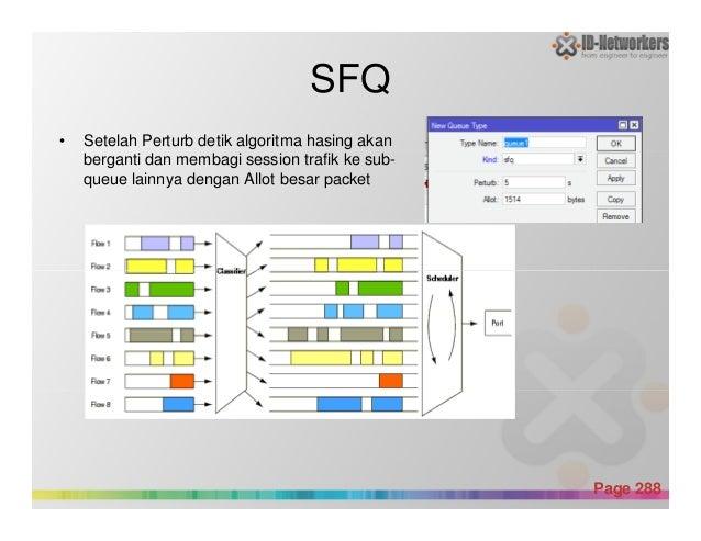 SFQ • Setelah Perturb detik algoritma hasing akan berganti dan membagi session trafik ke sub- queue lainnya dengan Allot b...
