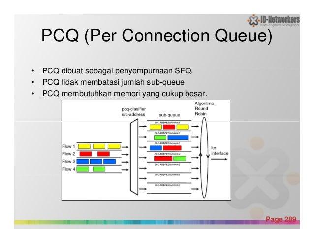 PCQ (Per Connection Queue) • PCQ dibuat sebagai penyempurnaan SFQ. • PCQ tidak membatasi jumlah sub-queue • PCQ membutuhka...