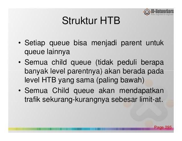 Struktur HTB • Setiap queue bisa menjadi parent untuk queue lainnya • Semua child queue (tidak peduli berapa banyak level ...