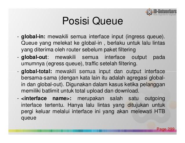 Posisi Queue - global-in: mewakili semua interface input (ingress queue). Queue yang melekat ke global-in , berlaku untuk ...