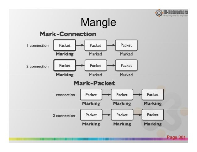 Mangle Powerpoint Templates Page 301