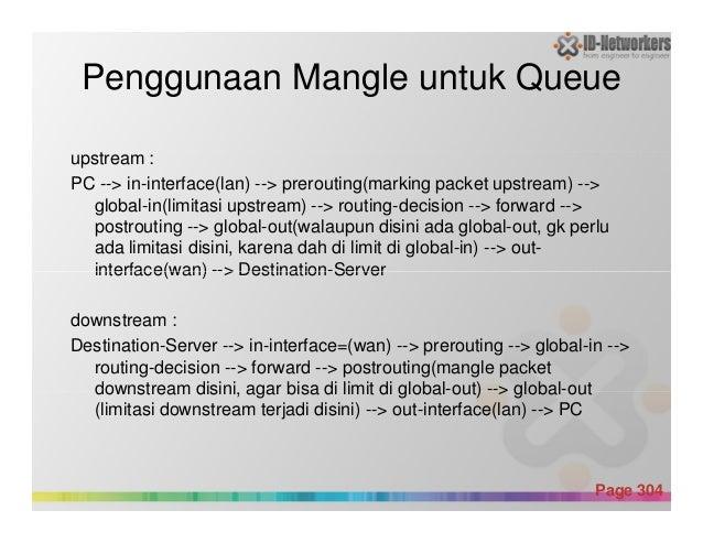 Penggunaan Mangle untuk Queue upstream : PC --> in-interface(lan) --> prerouting(marking packet upstream) --> global-in(li...