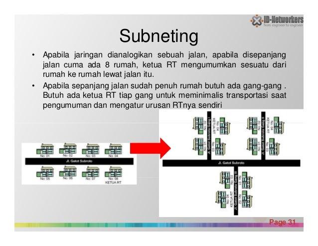 Subneting • Apabila jaringan dianalogikan sebuah jalan, apabila disepanjang jalan cuma ada 8 rumah, ketua RT mengumumkan s...