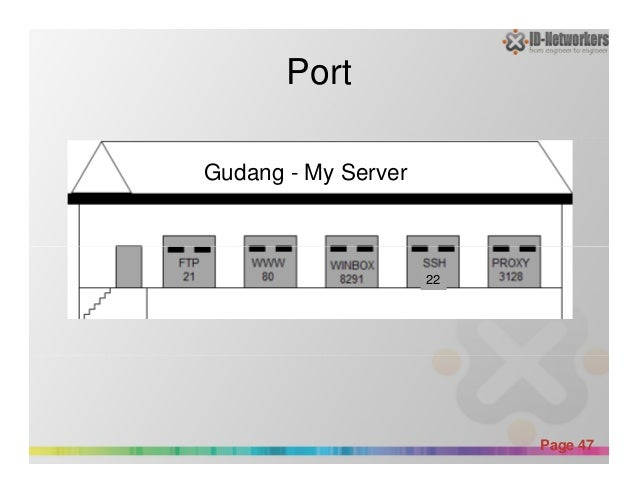 Port Gudang - My Server Powerpoint Templates Page 47 22