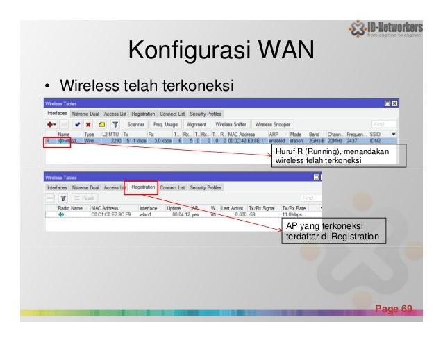 Konfigurasi WAN • Wireless telah terkoneksi Huruf R (Running), menandakan wireless telah terkoneksi Powerpoint Templates P...