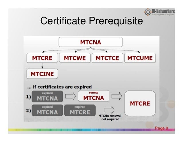 Certificate Prerequisite Powerpoint Templates Page 9