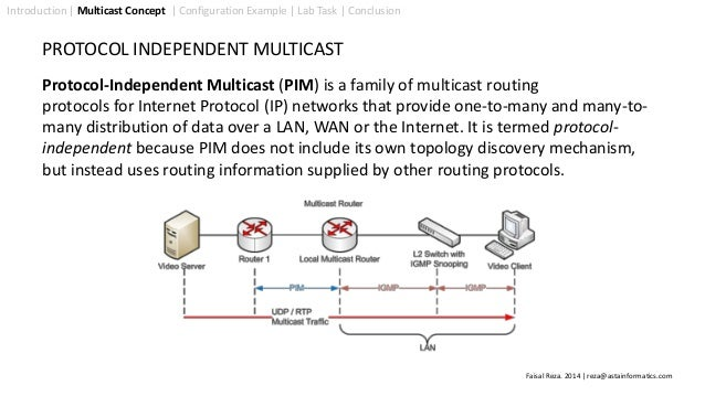 MikroTik Multicast Routing [www imxpert co]