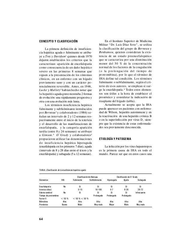 64 CONCEPTO Y CLASIFICACIÓN La primera definición de insuficien- cia hepática aguda o fulminante se atribu- ye a Trey y Da...