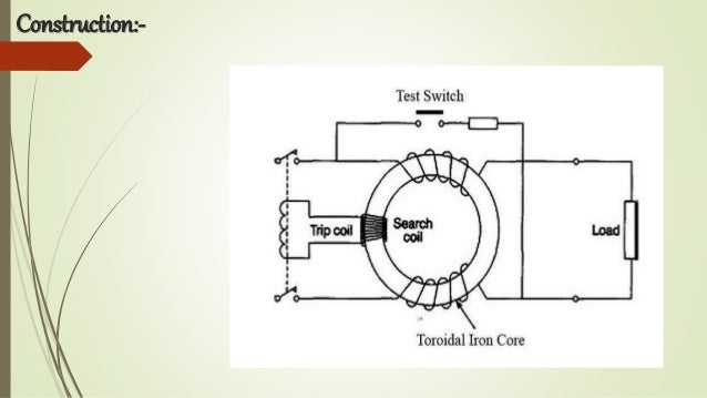 Earth leakage circuit breaker construction 7 ccuart Images