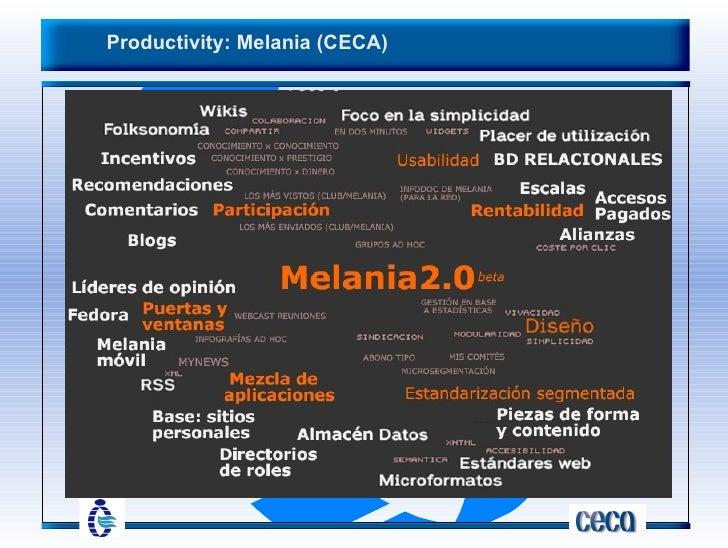Unicaja business presentation