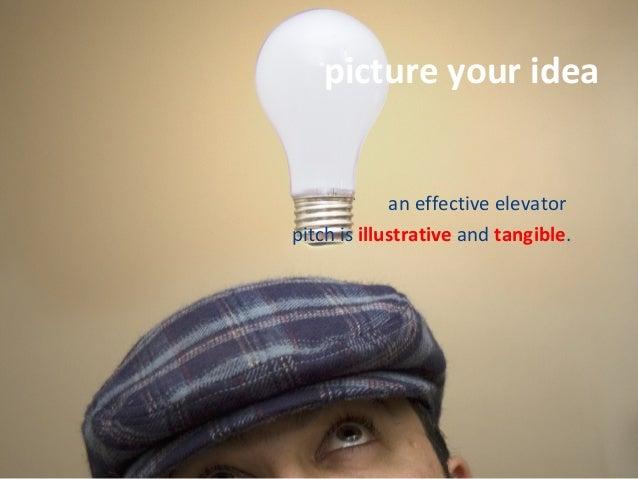 3 keywords     + your nameto         describe              your                   idea