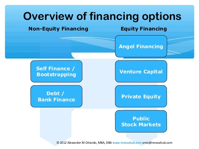 Good reasons to raise equity finance         Pre-requisites                                                 Large Potentia...