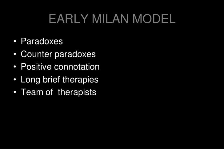 milan family model Dr gehart's lecture on mri and milan systemic family therapies that goes with her cengage texts: mastering competencies in family therapy and theory and tre.