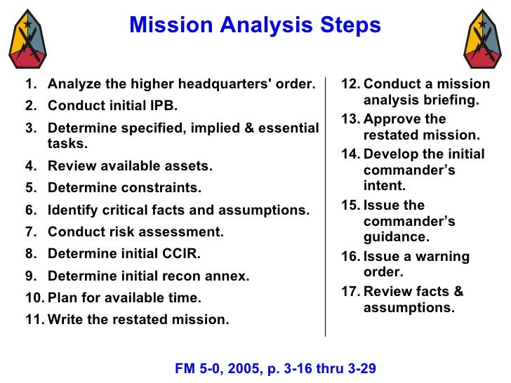 Military decision making process mar 08 1 3 15 mdmp step 2 11 pronofoot35fo Images
